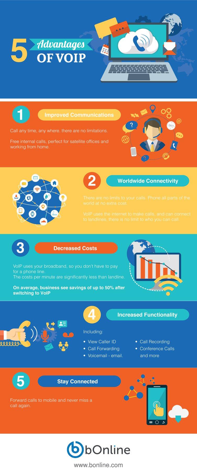 5-advantages-of-VoIP